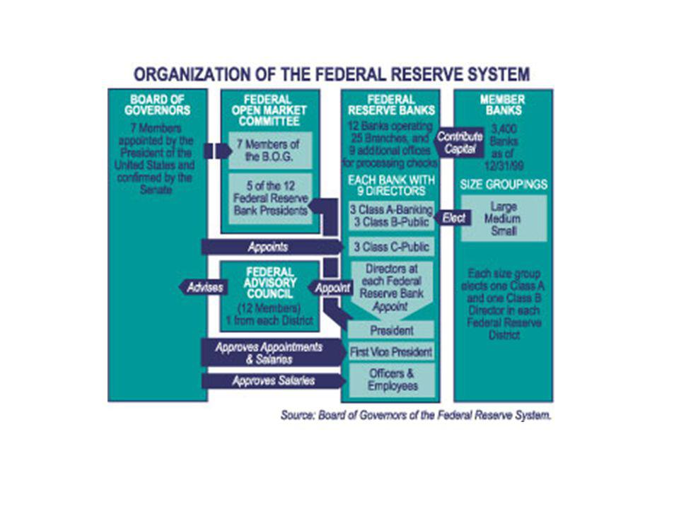 The seven-member Board of Governors is the main governing body of the Federal Reserve System. It is charged with overseeing the 12 District Reserve Banks and with helping implement national monetary policy. Governors are appointed by the President of the United States and confirmed by the Senate for staggered, 14-year terms.[37] By law, the appointments must yield a fair representation of the financial, agricultural, industrial, and commercial interests and geographical divisions of the country, and as stipulated in the Banking Act of 1935, the Chairman and Vice Chairman of the Board are two of seven members of the Board of Governors who are appointed by the President from among the sitting Governors.[57][58] As an independent federal government agency,[59] the Board of Governors does not receive funding from Congress, and the terms of the seven members of the Board span multiple presidential and congressional terms. Once a member of the Board of Governors is appointed by the president, he or she functions mostly independently. The Board is required to make an annual report of operations to the Speaker of the U.S. House of Representatives.[60] It also supervises and regulates the operations of the Federal Reserve Banks, and the US banking system in general.